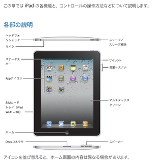 Ipad_ios4_user_guide_jp7_2